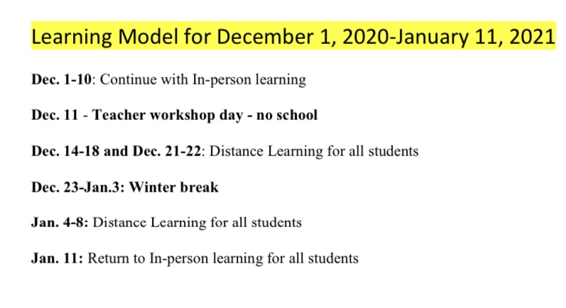 MIB Learning Model Dec 2020